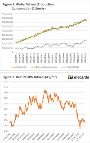 The market is still bearish overseas 3